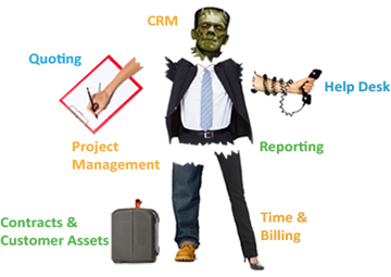"Five ways your ""Frankenstein'ed"" business software is hurting your business"