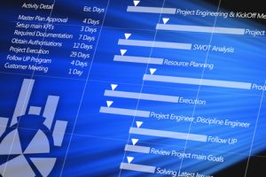 Leveraging Work Breakdown Schedules to Improve Project Profitability